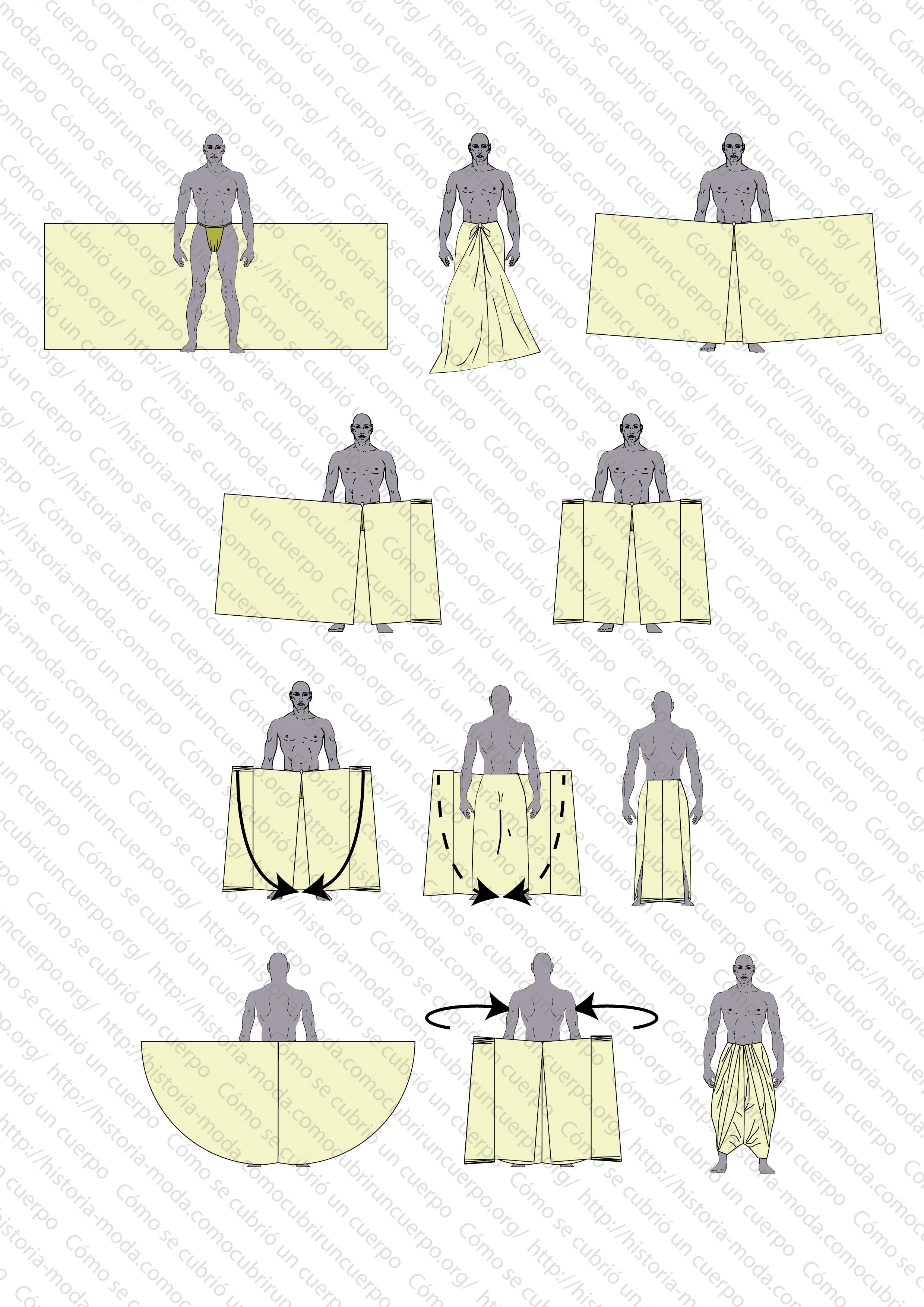 Comocubriruncuerpo   Cómo se cubrió un cuerpo