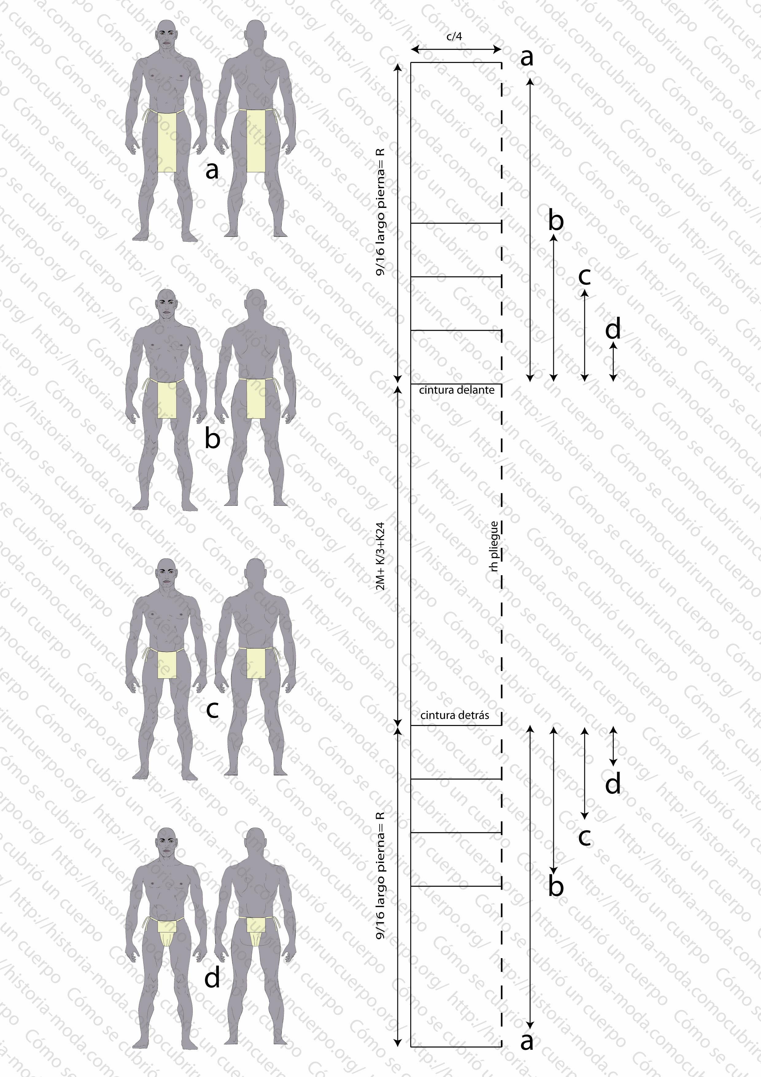 patrón | Cómo se cubrió un cuerpo